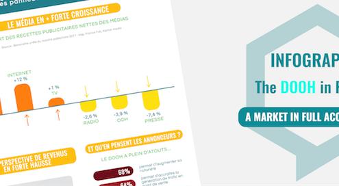 Infographic 2/3